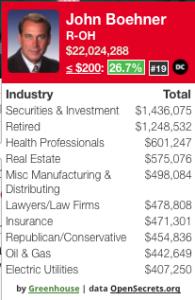 John Boehner Greenhouse Screenshot